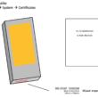 """【2019年新製品】SONY """"NW-ZX500"""" """"NW-A100""""がFCCに公開"""